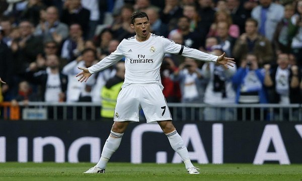 Cristiano Ronaldo Net Worth Salary earnings   Brand Endorsements Fees   Private Investments  House   Cars Collection
